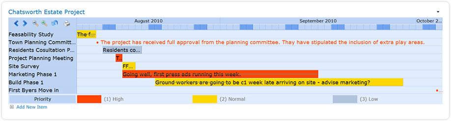 sharepoint planner webpart project gantt