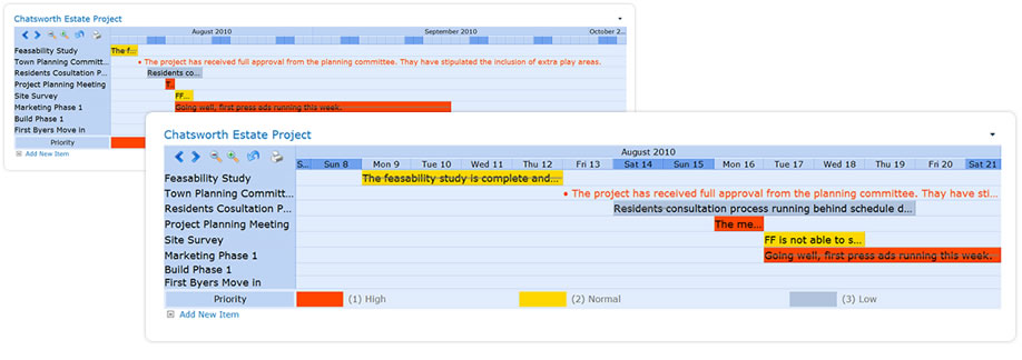 sharepoint planner webpart project gantt zoom in