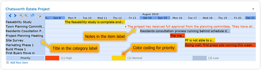 sharepoint planner webpart project gantt item labels and color coding