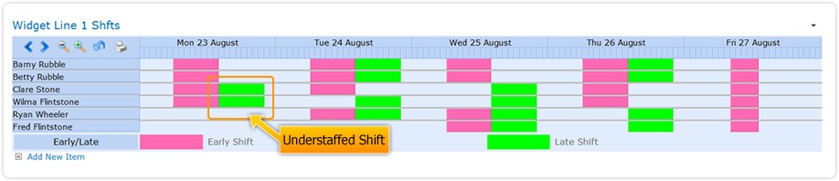 SharePoint Planner Web part, shift planning indentfy understaffed shifts