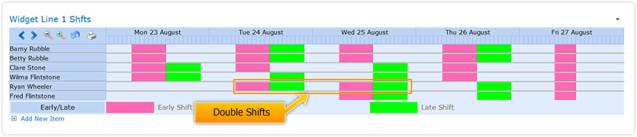 SharePoint Planner webpart shift planner, indentify over worked staff