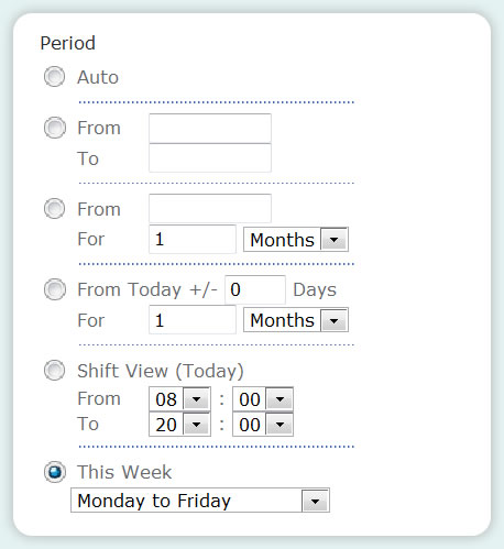 SharePoint planner webpart shift planning define time period
