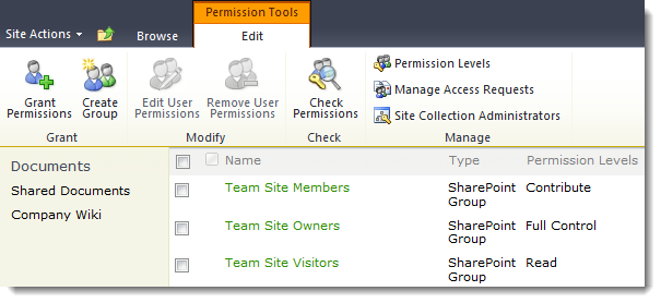 SharePoint Site Permissions & Groups